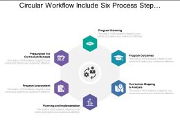 Circular Workflow Include Six Process Step Management Method