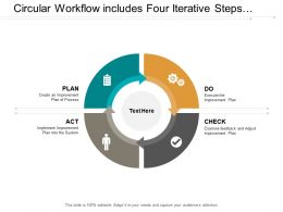 Circular Workflow Includes Four Iterative Steps Of Pdca