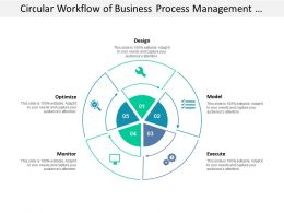 Circular Workflow Of Business Process Management Life Cycle