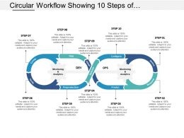 Circular Workflow Showing 10 Steps Of Continuous Production