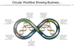 Circular Workflow Showing Business Improvement Process
