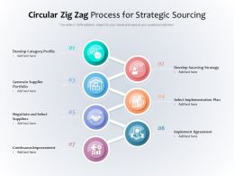 Circular Zig Zag Process For Strategic Sourcing