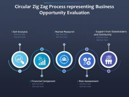 Circular Zig Zag Process Representing Business Opportunity Evaluation