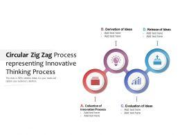 Circular Zig Zag Process Representing Innovative Thinking Process