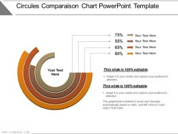 Circules Comparaison Chart Powerpoint Template