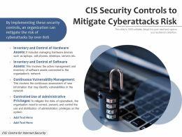 CIS Security Controls To Mitigate Cyberattacks Risk