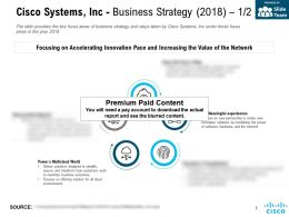 Cisco Systems Inc Business Strategy 2018
