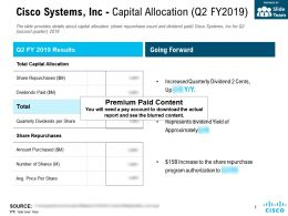 Cisco Systems Inc Capital Allocation Q2 FY 2019