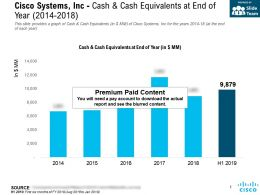 Cisco Systems Inc Cash And Cash Equivalents At End Of Year 2014-2018