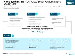 Cisco Systems Inc Corporate Social Responsibilities 2018