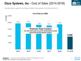 Cisco Systems Inc Cost Of Sales 2014-2018