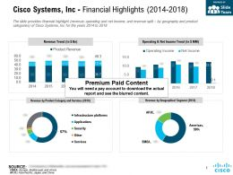 Cisco Systems Inc Financial Highlights 2014-2018