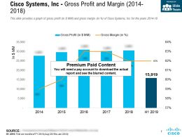 Cisco Systems Inc Gross Profit And Margin 2014-2018
