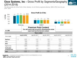 Cisco Systems Inc Gross Profit By Segments Geography 2014-2018