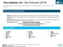Cisco Systems Inc Key Customers 2019
