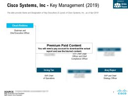 Cisco Systems Inc Key Management 2019