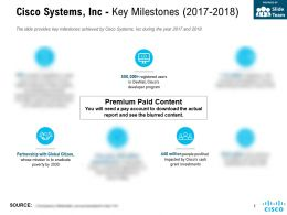Cisco Systems Inc Key Milestones 2017-2018