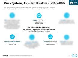 Cisco Systems Inc Key Milestones 2017-2018