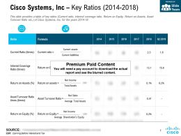 Cisco Systems Inc Key Ratios 2014-2018