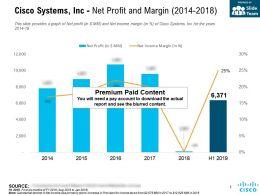 Cisco Systems Inc Net Profit And Margin 2014-2018