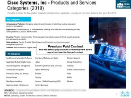 Cisco Systems Inc Products And Services Categories 2019
