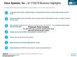 Cisco Systems Inc Q1 FY 2019 Business Highlights