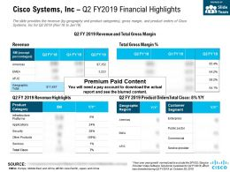 Cisco Systems Inc Q2 FY 2019 Financial Highlights