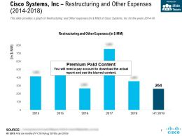 Cisco Systems Inc Restructuring And Other Expenses 2014-2018