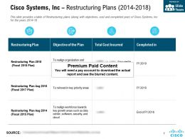 Cisco Systems Inc Restructuring Plans 2014-2018