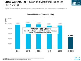 Cisco Systems Inc Sales And Marketing Expenses 2014-2018