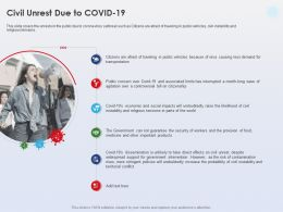 Civil Unrest Due To Covid 19 Religious Tensions Ppt Powerpoint Presentation Templates