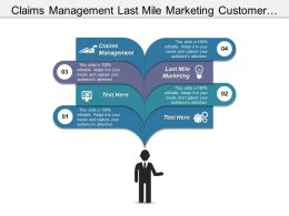 Claims Management Last Mile Marketing Customer Segments Automation Cpb