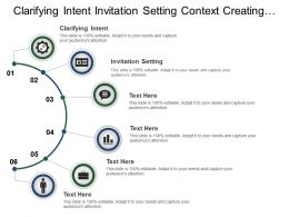 Clarifying Intent Invitation Setting Context Creating Container Hearing Voice