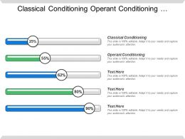 Classical Conditioning Operant Conditioning Cognitive Learning Social Learning