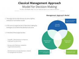Classical Management Approach Model For Decision Making