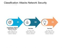 Classification Attacks Network Security Ppt Powerpoint Presentation Pictures Demonstration Cpb