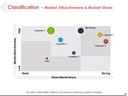 Classification Market Attractiveness And Market Share Ppt Professional Background Images