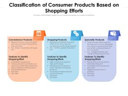 Classification Of Consumer Products Based On Shopping Efforts