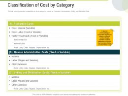 Classification Of Cost By Category Material Ppt Powerpoint Presentation Summary