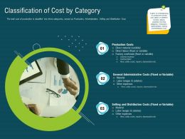 Classification Of Cost By Category Other Expenses Ppt Powerpoint Presentation Show Aids