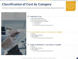 Classification Of Cost By Category Ppt Powerpoint Presentation Gallery Master Slide