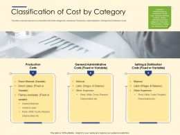 Classification Of Cost By Category Ppt Powerpoint Presentation Outline File Formats