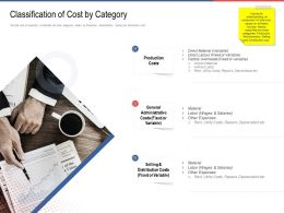 Classification Of Cost By Category Rent Ppt Powerpoint Pictures Microsoft