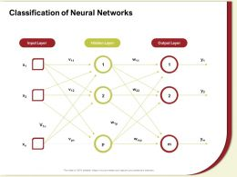 Classification Of Neural Networks Output Layer Ppt Powerpoint Presentation File Format