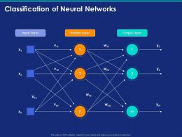 Classification Of Neural Networks Ppt Powerpoint Presentation Slides Background