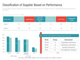Classification Of Supplier Based On Performance Embedding Vendor Performance Improvement Plan Ppt Themes