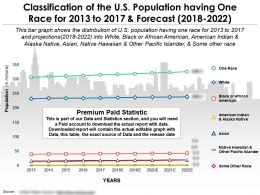 Classification Of The US Population Having One Race For 2013-2022