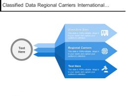 Classified Data Regional Carriers International Carriers Workload Mobility