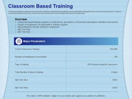 Classroom Based Training Hired External Ppt Powerpoint Presentation File Diagrams