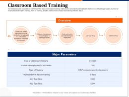 Classroom Based Training Overview Ppt Powerpoint Presentation Gallery Icons